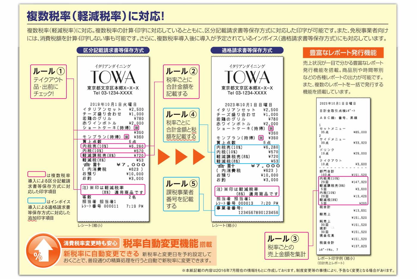 レジスター・POSレジメーカー【TBグループ】軽減税率対応や低